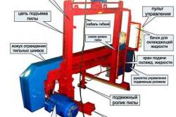 Схема устройства пилорамы