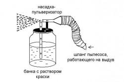 Схема краскопульта из пылесоса