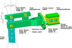 Схема крепления навесного оборудования к мотокультиваторам