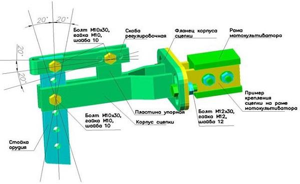 Навесное оборудование для культиватора крот своими руками