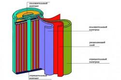 Схема никель-кадмиевого аккумулятора шуруповерта