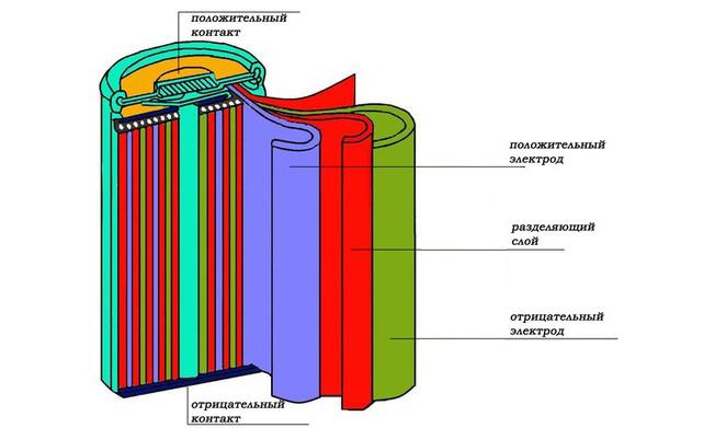 Схема никель-кадмиевого