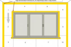 Схема последовательности покраски стены
