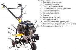 Схема устройства мотокультиватора