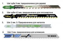 Типы пилок для электролобзика