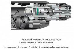 Устройство ударного механизма перфоратора