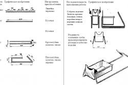 Этапы изготовления подставки под паяльник (часть 2)