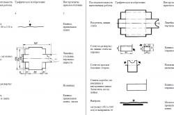Этапы изготовления подставки под паяльник (часть 1)