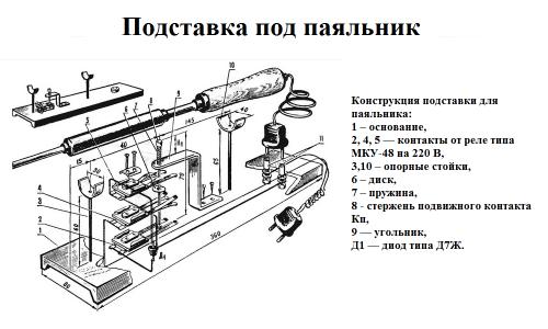 Конструкция подставки под паяльник