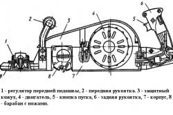 Схема строения электрического рубанка