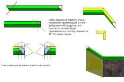 Схема резки стыка потолочного плинтуса