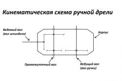 Кинематическая схема ручной дрели