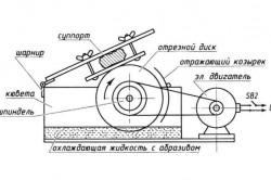 Схема конструкции циркулярной пилы