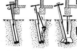 Схема работы ямобура