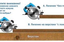 Схема работы с циркулярной пилой