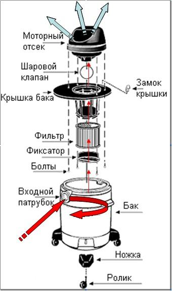 Как сделать дрель аккумуляторной