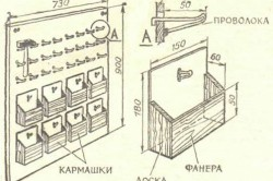 Схема шкафа с кармашками