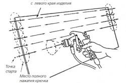 Схема траектории окрашивания краскопультом