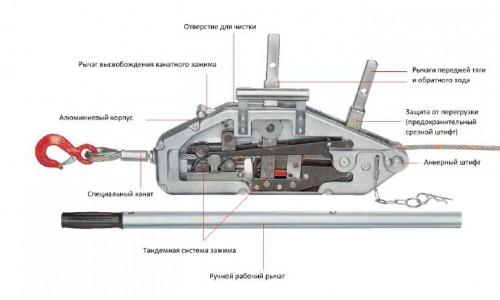 Схема устройства ручной лебедки