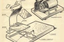 Схема заточного наждачного станка
