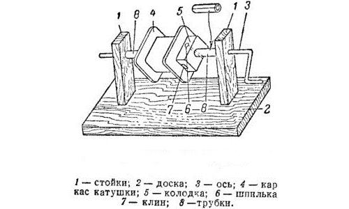 Устройство по принципу ворота колодца