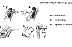 Схема заточки топора своими руками