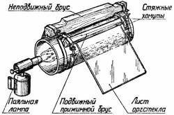 Приспособление для изготовления цилиндров из органического стекла