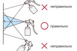 Схема использования пневматического краскопульта