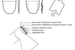Схема насадки топора на топорище