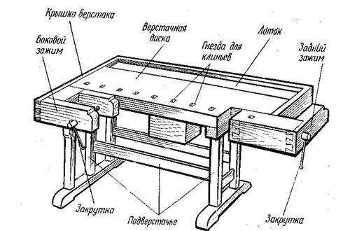 Как изготовить столярный верстак своими руками