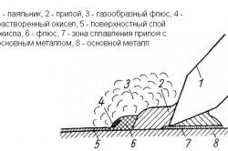 Схема работы паяльником