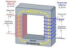 Схема трансформатора с первичной и вторичной обмоткой