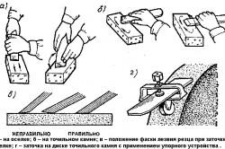Варианты заточки ножа рубанка