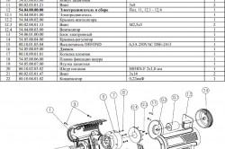 Таблица комплектации строительного фена