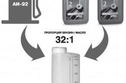 Схема приготовления смеси для заправки бензопилы в пропорции 32:1