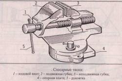 Элементы конструкции тисков