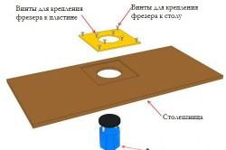 Схема монтажа фрезера к столешнице