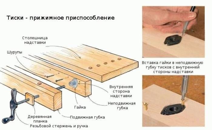 Как сделать тиски из дерева