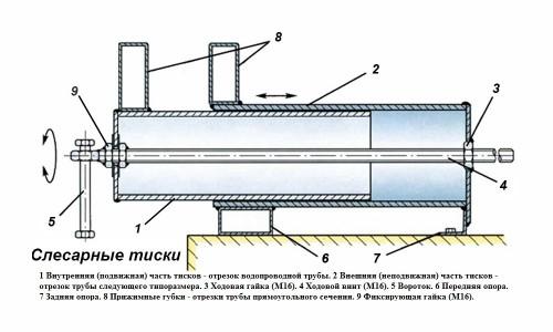 Слесарные тиски В. Легостаева
